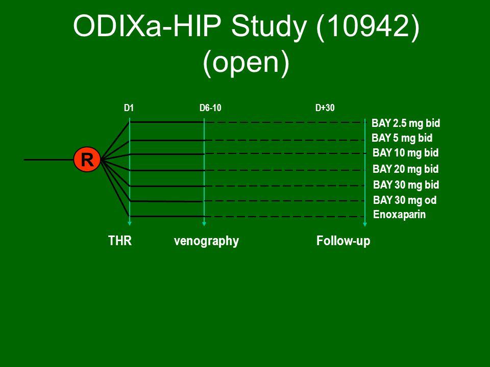 ODIXa-HIP Study (10942) (open) R D1 D6-10 D+30 THR venography Follow-up BAY 2.5 mg bid BAY 5 mg bid BAY 10 mg bid BAY 20 mg bid BAY 30 mg bid BAY 30 m