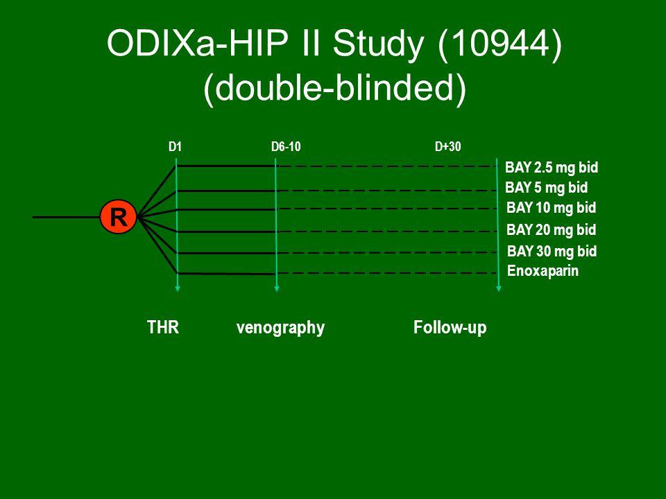 ODIXa-HIP II Study (10944) (double-blinded) R D1 D6-10D+30 THR venographyFollow-up BAY 2.5 mg bid BAY 5 mg bid BAY 10 mg bid BAY 20 mg bid BAY 30 mg b