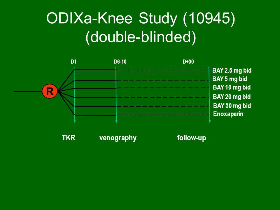 ODIXa-Knee Study (10945) (double-blinded) R D1 D6-10D+30 TKR venography follow-up BAY 2.5 mg bid BAY 5 mg bid BAY 10 mg bid BAY 20 mg bid BAY 30 mg bi
