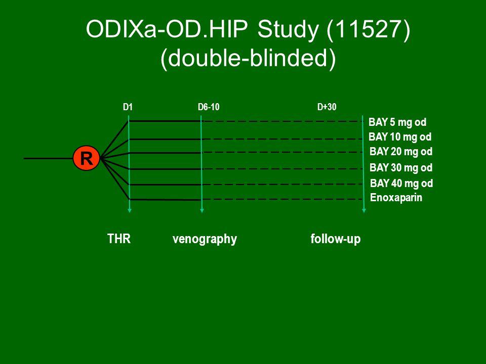 ODIXa-OD.HIP Study (11527) (double-blinded) R D1 D6-10D+30 THR venography follow-up BAY 5 mg od BAY 10 mg od BAY 20 mg od BAY 30 mg od BAY 40 mg od En