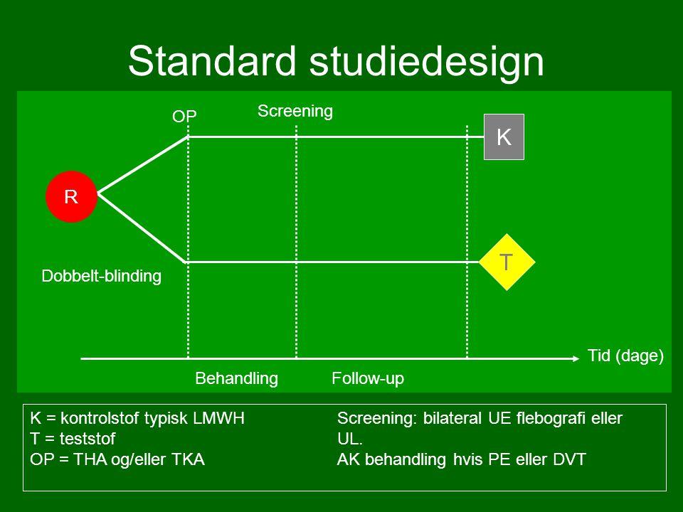 Standard studiedesign T R K OP Screening Tid (dage) BehandlingFollow-up K = kontrolstof typisk LMWH T = teststof OP = THA og/eller TKA Screening: bila