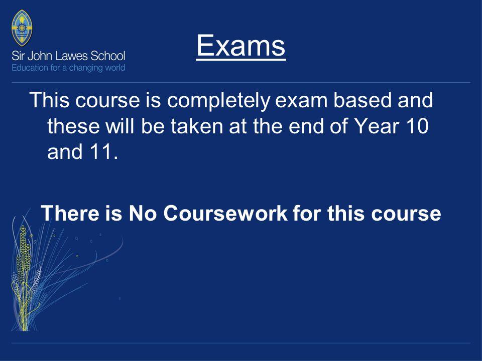 So why do a Full GCSE In Religious Studies.