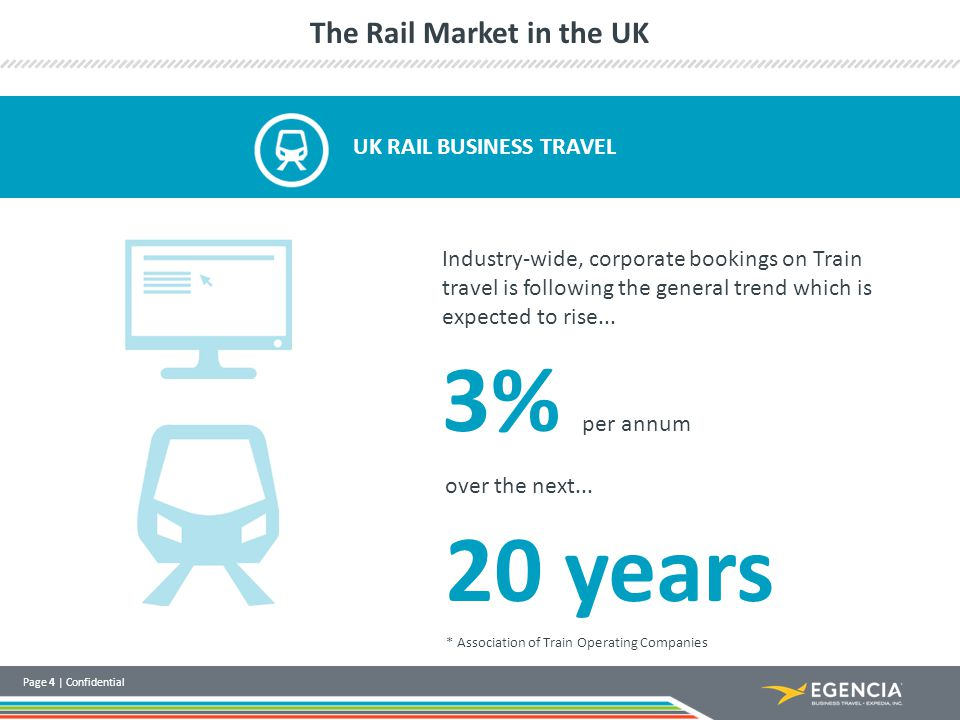 Page 4 | Confidential The Rail Market in the UK UK RAIL BUSINESS TRAVEL Industry-wide, corporate bookings on Train travel is following the general tre