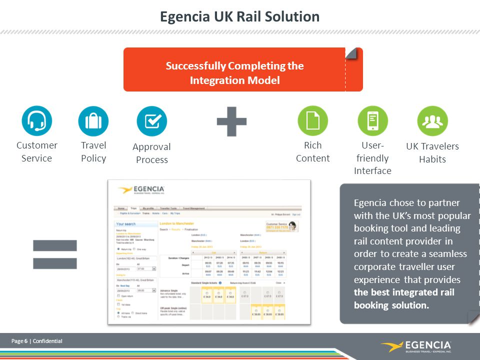 Page 6 | Confidential Egencia UK Rail Solution Successfully Completing the Integration Model Customer Service Travel Policy Approval Process Rich Cont
