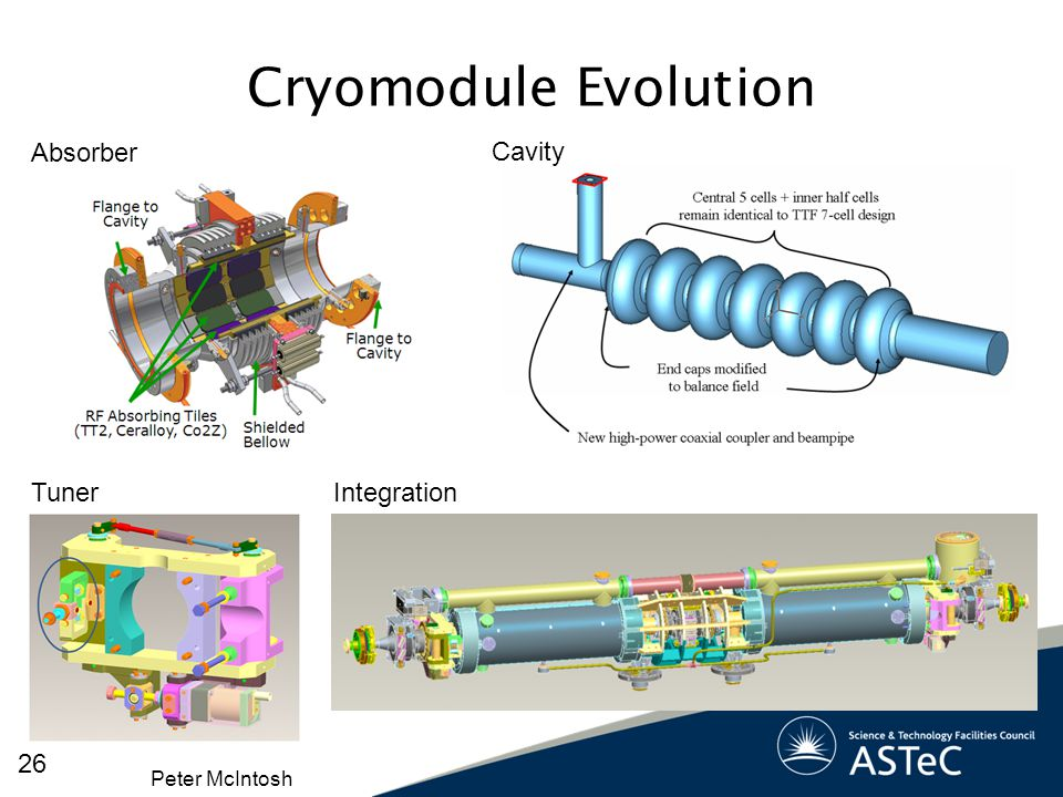 Cryomodule Evolution Cavity Tuner Absorber Integration 26 Peter McIntosh