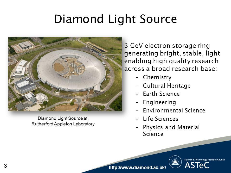 ALICE at Daresbury Laboratory operates using the Energy Recovery principle.