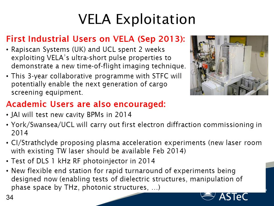 VELA Exploitation 34 First Industrial Users on VELA (Sep 2013): Rapiscan Systems (UK) and UCL spent 2 weeks exploiting VELA's ultra-short pulse proper