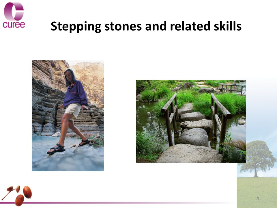 Stepping stones and related skills 20