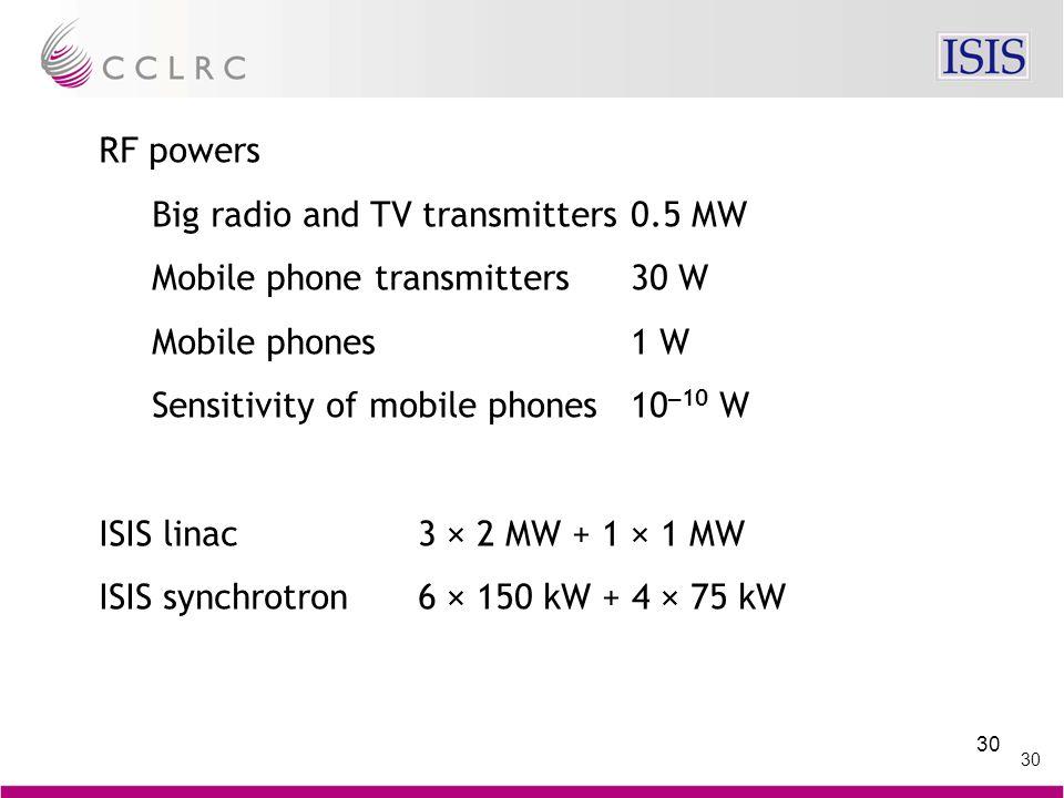 30 RF powers Big radio and TV transmitters0.5 MW Mobile phone transmitters30 W Mobile phones1 W Sensitivity of mobile phones10 – 10 W ISIS linac 3 × 2 MW + 1 × 1 MW ISIS synchrotron6 × 150 kW + 4 × 75 kW