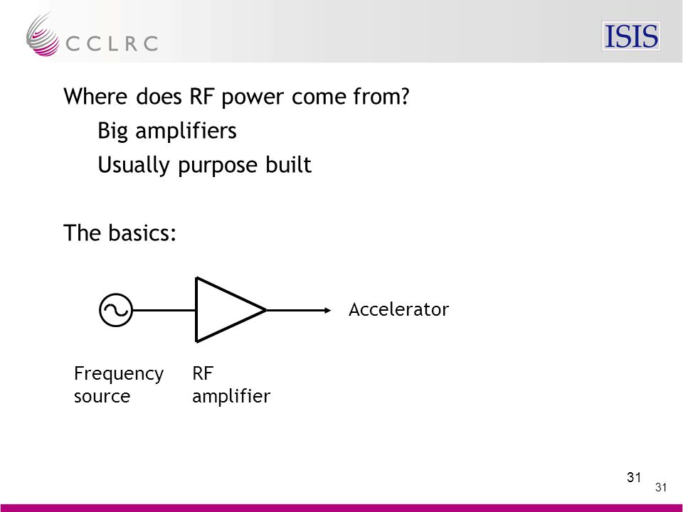 31 Where does RF power come from.