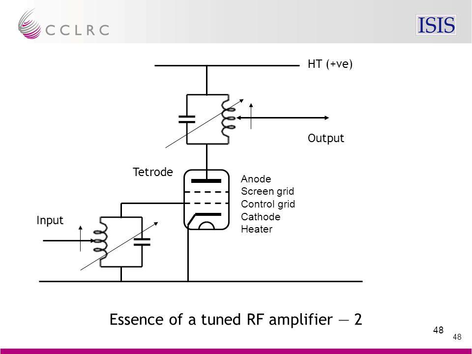 48 Output Input HT (+ve) Anode Screen grid Control grid Cathode Heater Tetrode Essence of a tuned RF amplifier — 2