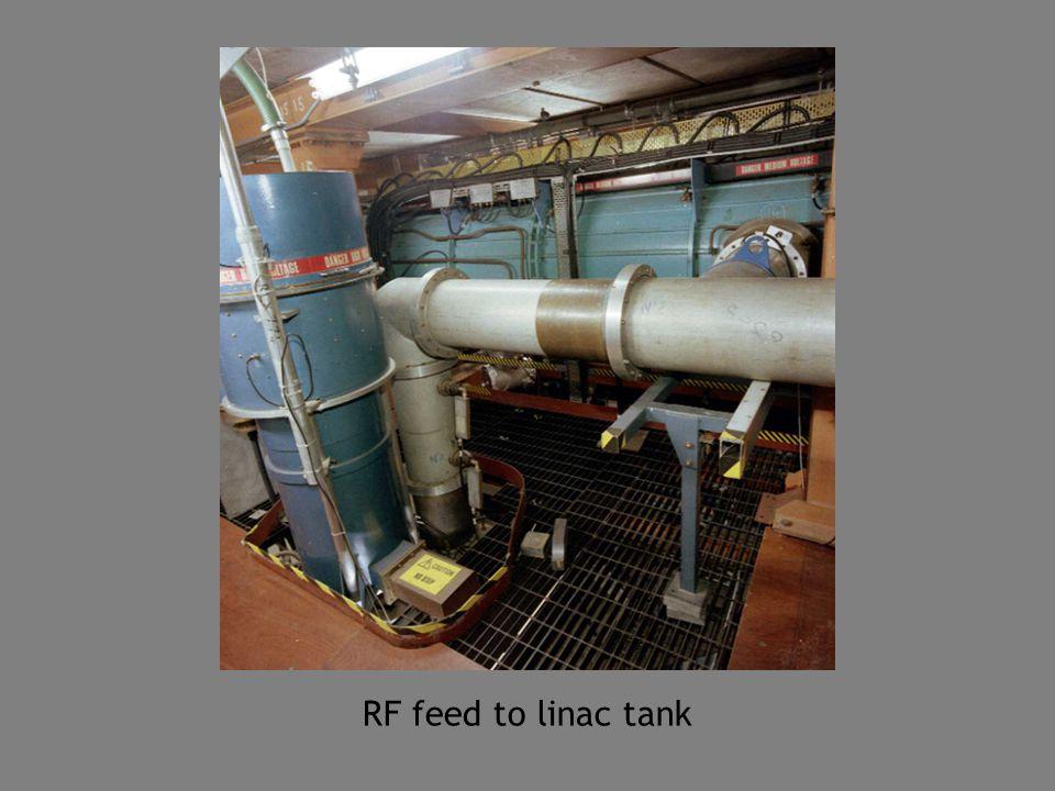 RF feed to linac tank