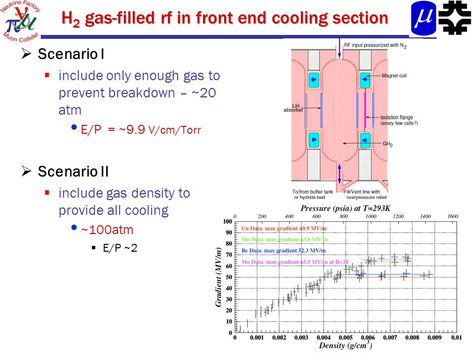 H 2 gas-filled rf in front end cooling section  Scenario I  include only enough gas to prevent breakdown – ~20 atm E/P = ~9.9 V/cm/Torr  Scenario II  include gas density to provide all cooling ~100atm  E/P ~2 5