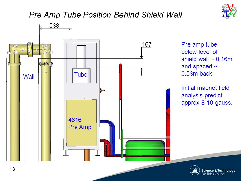 Pre Amp Tube Position Behind Shield Wall 13 538 167Pre amp tube below level of shield wall ~ 0.16m and spaced ~ 0.53m back.