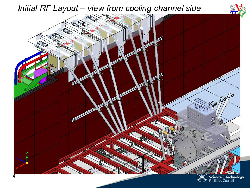 NEW RF Layout – view from cooling channel side 5 line stretchers removed.