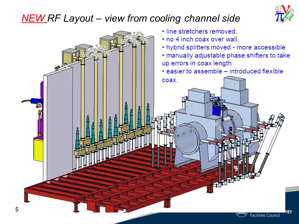 Initial RF Layout – view behind shield wall 6