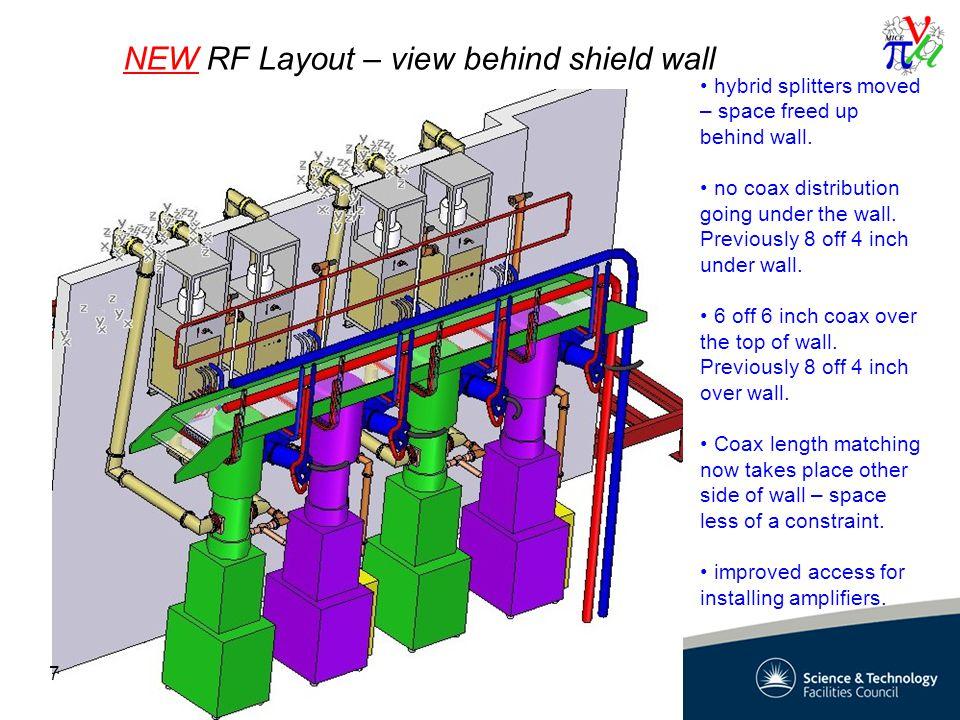 NEW RF Layout – view behind shield wall 8