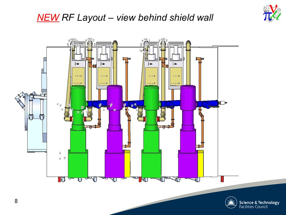 NEW RF Layout – view behind shield wall 8