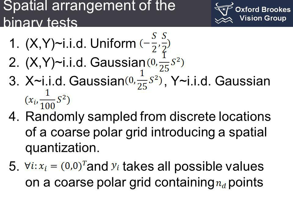 Spatial arrangement of the binary tests 1.(X,Y)~i.i.d. Uniform 2.(X,Y)~i.i.d. Gaussian 3.X~i.i.d. Gaussian, Y~i.i.d. Gaussian 4.Randomly sampled from