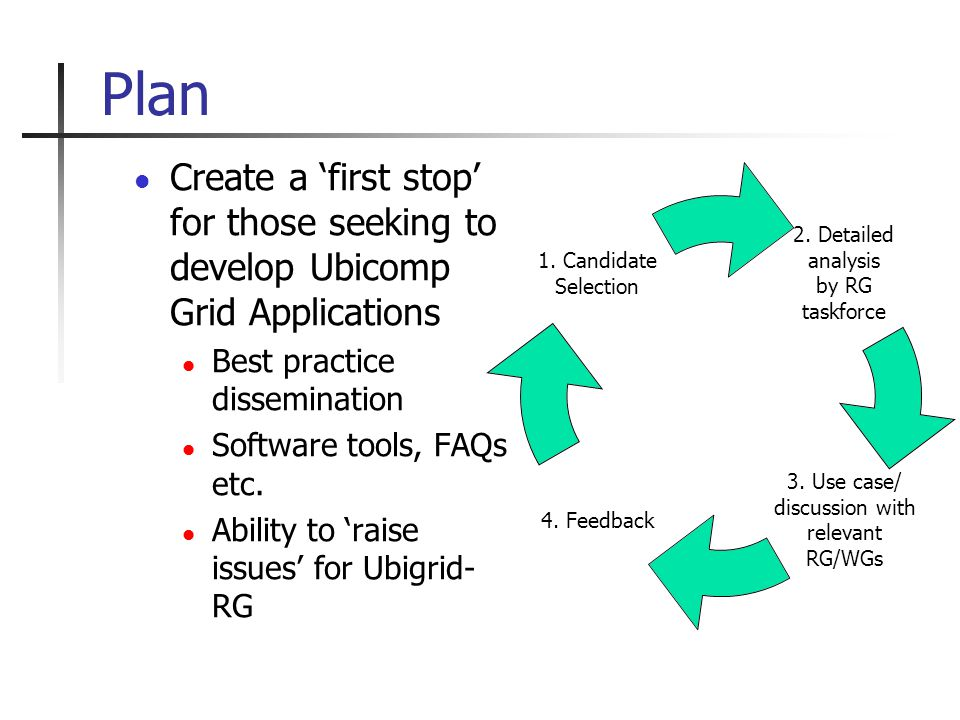 Plan Create a 'first stop' for those seeking to develop Ubicomp Grid Applications Best practice dissemination Software tools, FAQs etc.