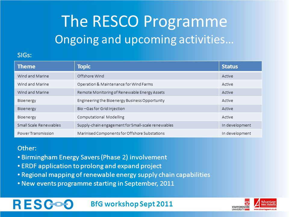 The RESCO Programme Ongoing and upcoming activities… ThemeTopicStatus Wind and MarineOffshore WindActive Wind and MarineOperation & Maintenance for Wind FarmsActive Wind and MarineRemote Monitoring of Renewable Energy AssetsActive BioenergyEngineering the Bioenergy Business OpportunityActive BioenergyBio –Gas for Grid InjectionActive BioenergyComputational ModellingActive Small Scale RenewablesSupply-chain engagement for Small-scale renewablesIn development Power TransmissionMarinised Components for Offshore SubstationsIn development SIGs: Other: Birmingham Energy Savers (Phase 2) involvement ERDF application to prolong and expand project Regional mapping of renewable energy supply chain capabilities New events programme starting in September, 2011 BfG workshop Sept 2011