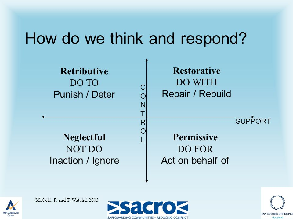 How do we think and respond.