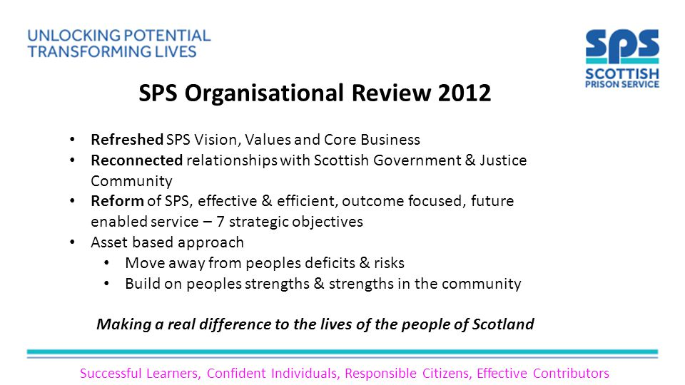 Successful Learners, Confident Individuals, Responsible Citizens, Effective Contributors SPS Organisational Review 2012 Refreshed SPS Vision, Values and Core Business Reconnected relationships with Scottish Government & Justice Community Reform of SPS, effective & efficient, outcome focused, future enabled service – 7 strategic objectives Asset based approach Move away from peoples deficits & risks Build on peoples strengths & strengths in the community Making a real difference to the lives of the people of Scotland