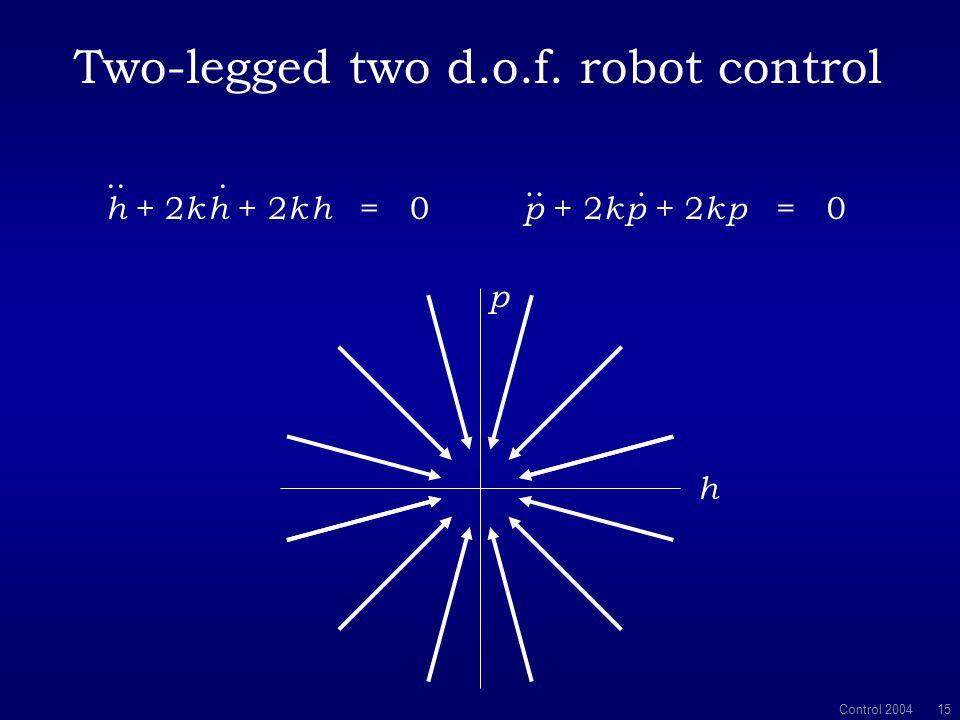 Control 2004 14 k hk h k pk p k yk y k xk x Two-legged two d.o.f.