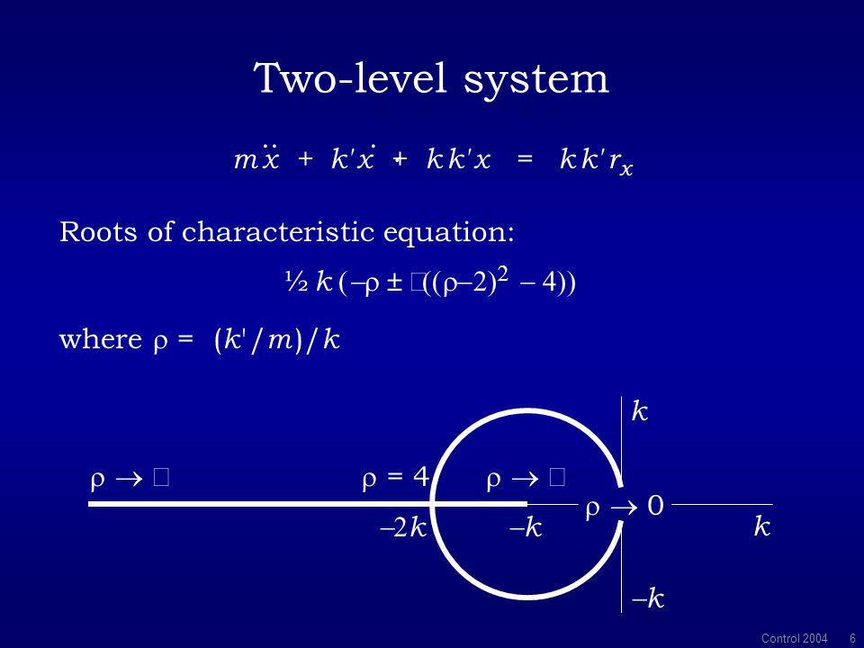 Control 2004 5 Two-level system rxrx x x. rxrx f = mx...
