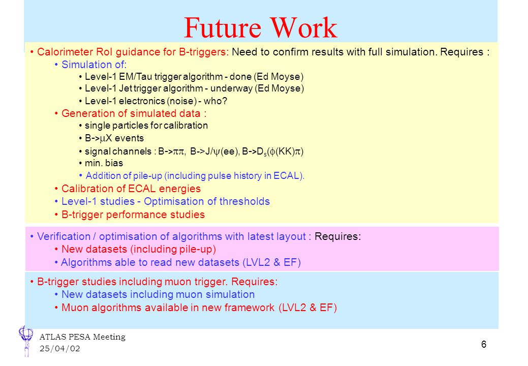 ATLAS PESA Meeting 25/04/02 7 Summary Encouraging progress with IDscan algorithm Converging on a baseline B-trigger strategy minimising resource requirements Encouraging preliminary results for RoI guided B-trigger at Level-2 => potential to futher reduce resource requirements, but with reduced efficiency A lot of work on hold awaiting new data and software : RoI guided B-physics inclusion of muon trigger verification/optimisation of algorithms for latest layout Timescales tight even with a 6 month delay in the TDR