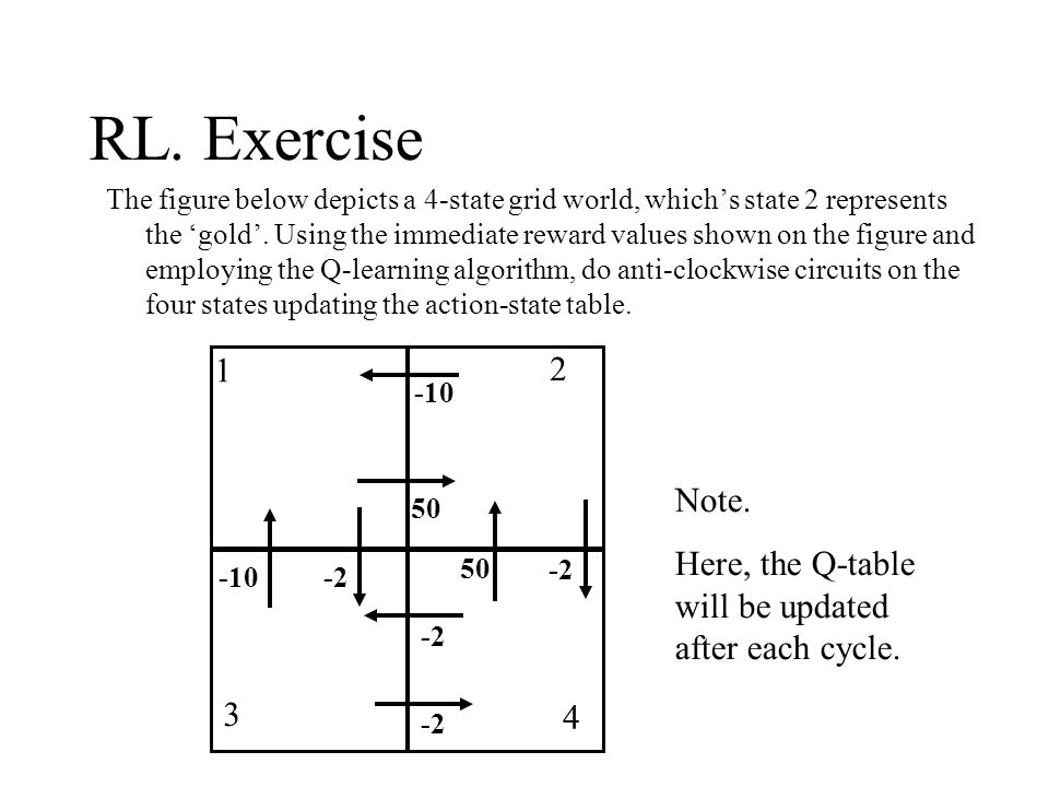 RL. Exercise The figure below depicts a 4-state grid world, which's state 2 represents the 'gold'.