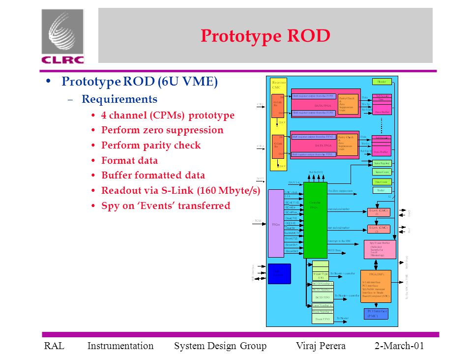 System Design GroupInstrumentationViraj PereraRAL2-March-01 Prototype ROD Prototype ROD (6U VME) – Requirements 4 channel (CPMs) prototype Perform zer