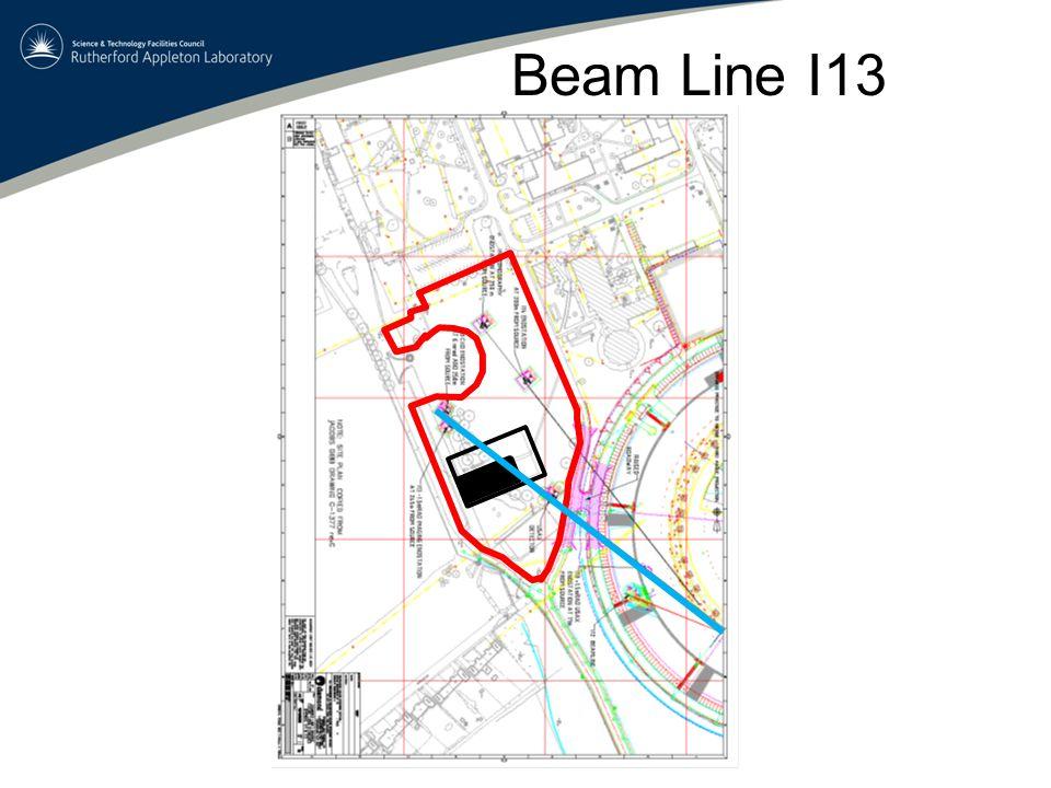 Beam Line I13