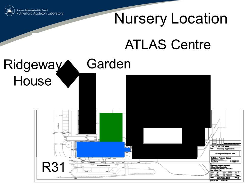 Nursery Location Ridgeway House ATLAS Centre Garden R31
