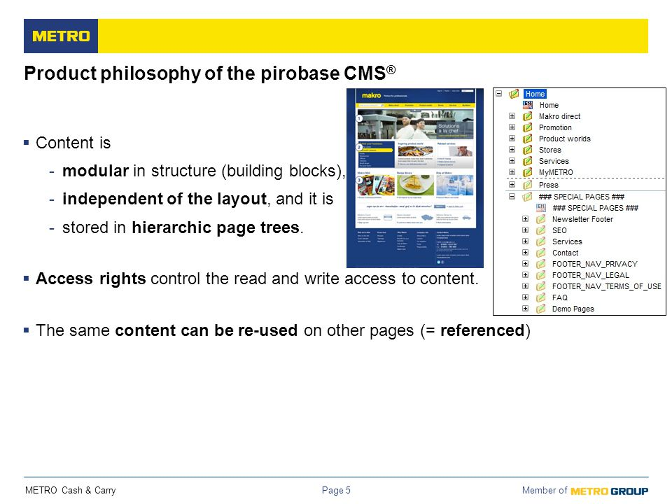 METRO Cash & Carry Member of Page 5 Product philosophy of the pirobase CMS ®  Content is -modular in structure (building blocks), -independent of the