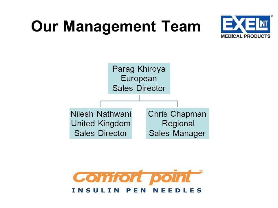 Our Management Team Parag Khiroya European Sales Director Nilesh Nathwani United Kingdom Sales Director Chris Chapman Regional Sales Manager