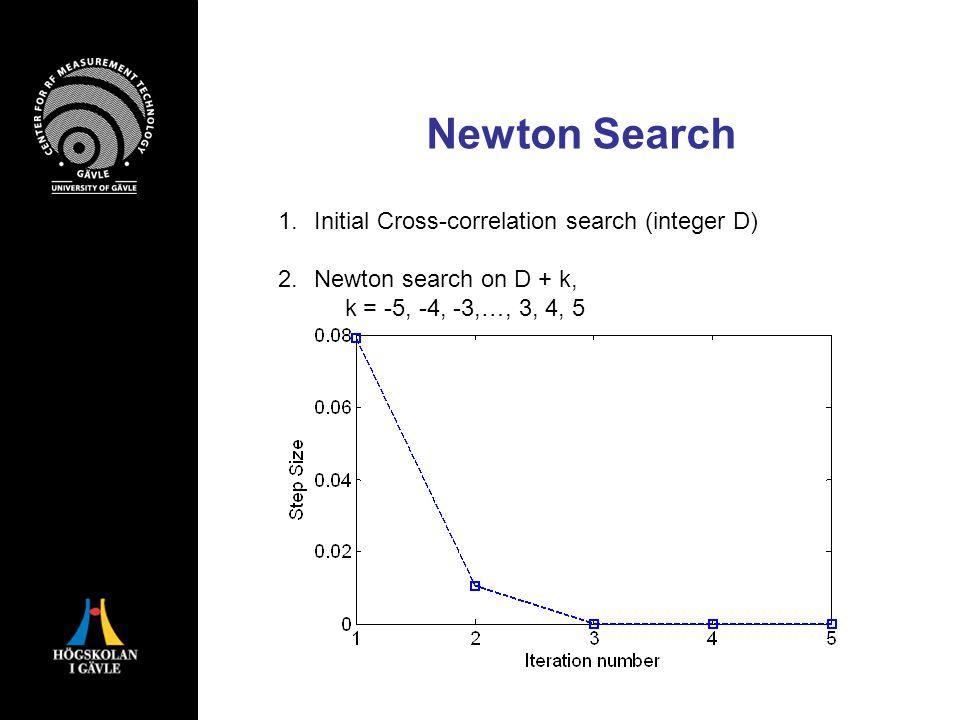 Newton Search 1.Initial Cross-correlation search (integer D) 2.Newton search on D + k, k = -5, -4, -3,…, 3, 4, 5