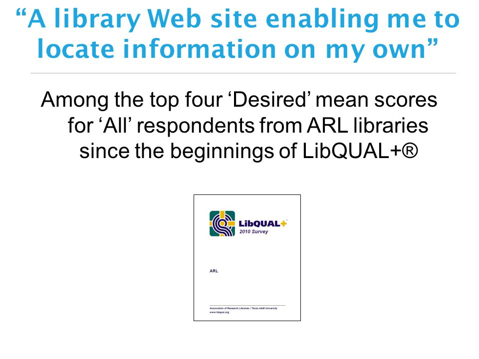 Among the top four 'Desired' mean scores for 'All' respondents from ARL libraries since the beginnings of LibQUAL+® A library Web site enabling me to locate information on my own
