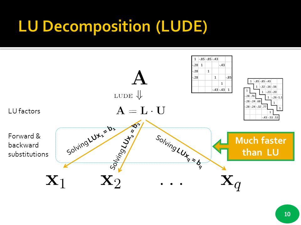 10 Solving LUx 1 = b 1 Solving LUx 2 = b 2 Solving LUx q = b q Much faster than LU Forward & backward substitutions LU factors