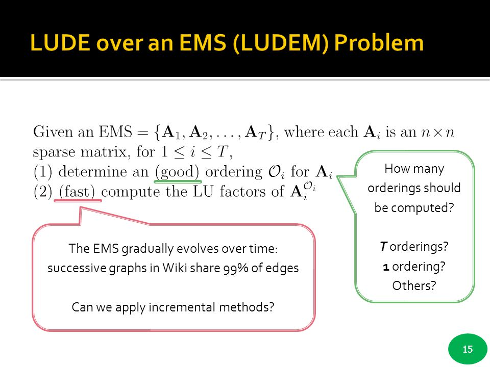 15 How many orderings should be computed? T orderings? 1 ordering? Others? The EMS gradually evolves over time: successive graphs in Wiki share 99% of