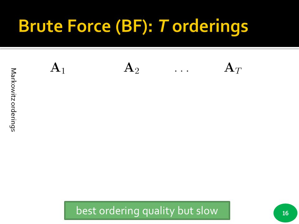 16 best ordering quality but slow Markowitz orderings