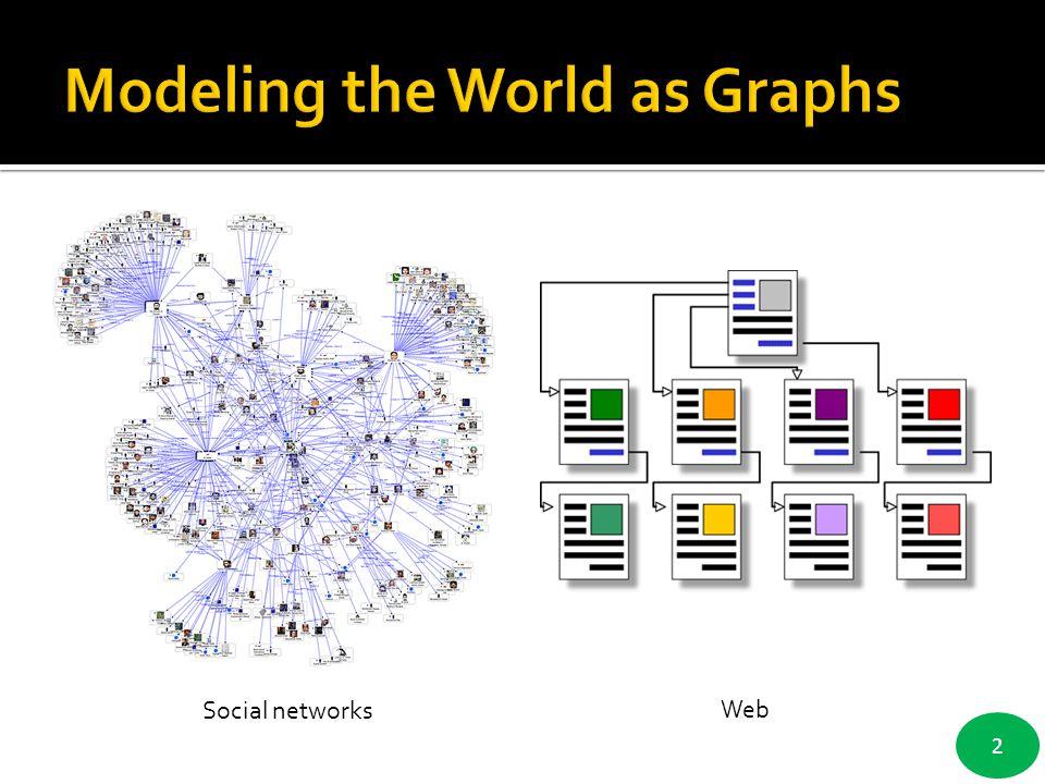 2 Social networks Web