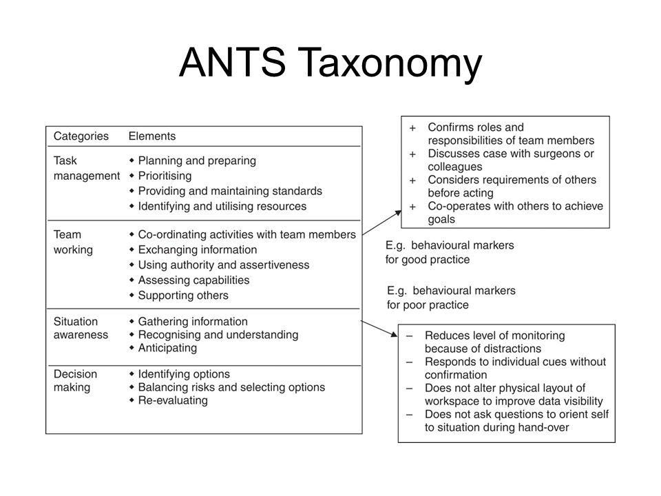 ANTS Taxonomy