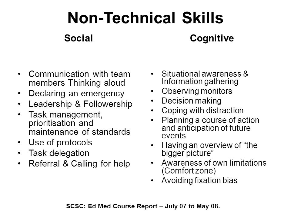 Non-Technical Skills Social Communication with team members Thinking aloud Declaring an emergency Leadership & Followership Task management, prioritisation and maintenance of standards Use of protocols Task delegation Referral & Calling for help Cognitive Situational awareness & Information gathering Observing monitors Decision making Coping with distraction Planning a course of action and anticipation of future events Having an overview of the bigger picture Awareness of own limitations (Comfort zone) Avoiding fixation bias SCSC: Ed Med Course Report – July 07 to May 08.