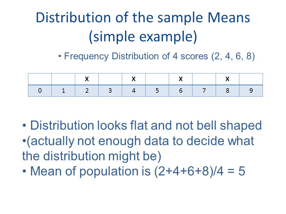 Distribution of the sample Means (simple example) XXXX 0123456789 Frequency Distribution of 4 scores (2, 4, 6, 8) Distribution looks flat and not bell shaped (actually not enough data to decide what the distribution might be) Mean of population is (2+4+6+8)/4 = 5