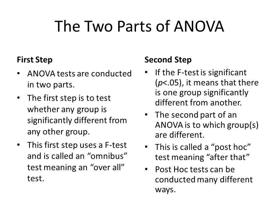 The Two Parts of ANOVA First Step ANOVA tests are conducted in two parts. The first step is to test whether any group is significantly different from