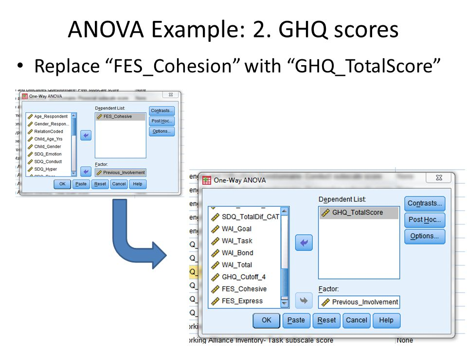"ANOVA Example: 2. GHQ scores Replace ""FES_Cohesion"" with ""GHQ_TotalScore"""