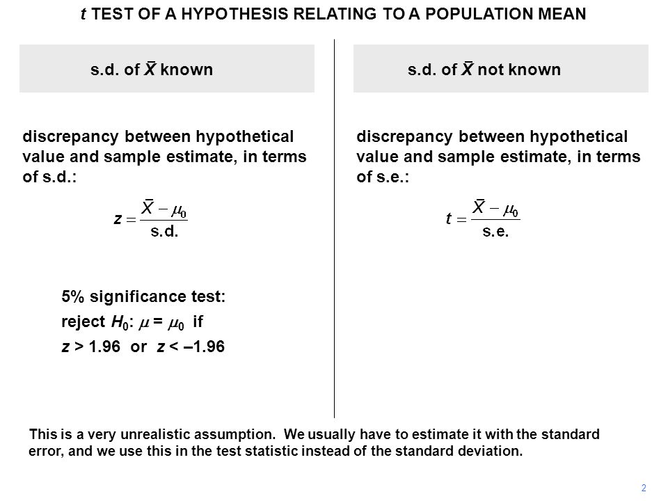 2 s.d. of X known discrepancy between hypothetical value and sample estimate, in terms of s.d.: 5% significance test: reject H 0 :  =  0 if z > 1.96