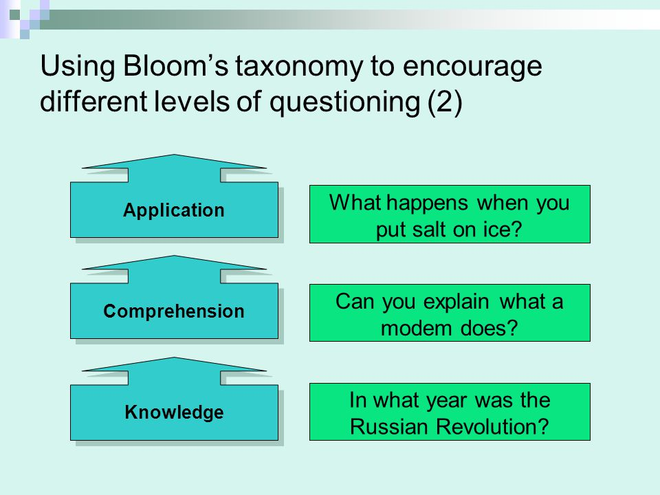 Using Bloom's taxonomy to encourage different levels of questioning (2) Application Comprehension Knowledge In what year was the Russian Revolution? W