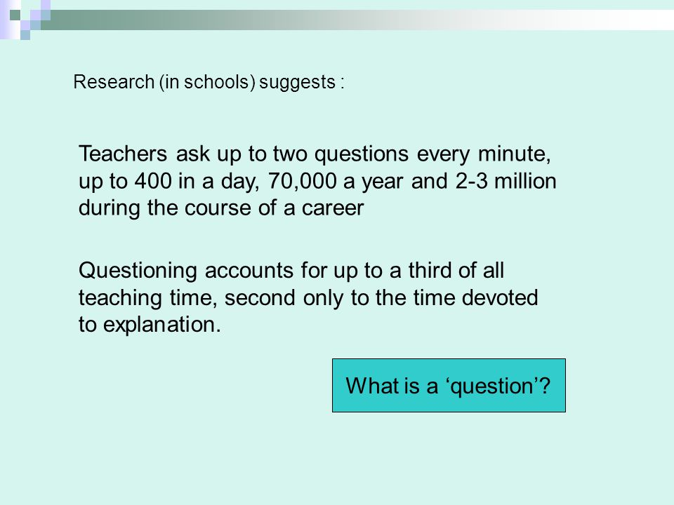 Research (in schools) suggests : Teachers ask up to two questions every minute, up to 400 in a day, 70,000 a year and 2-3 million during the course of a career Questioning accounts for up to a third of all teaching time, second only to the time devoted to explanation.